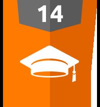 Кількість успішно завершених міні-курсів - Level 14
