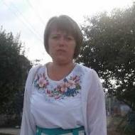 Світлана Гаврилюк