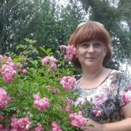 Тамара Діхтяр