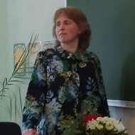 Ірина Коваленко