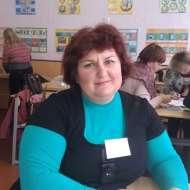 Наталия Габелко