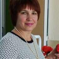Ірина Літвінова