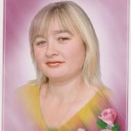 Іванна Абрагамович