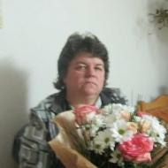 Марія Попович