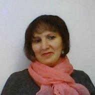 Олена Петрук