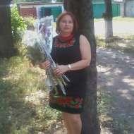 Олена Дрозд