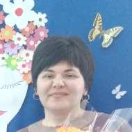 Тетяна Горіславець